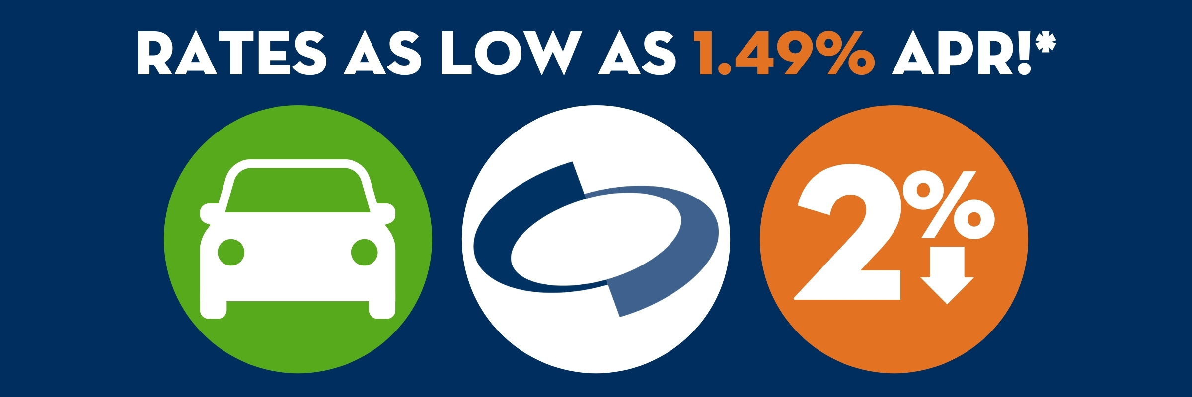 Rates as low as 1.49% APR*