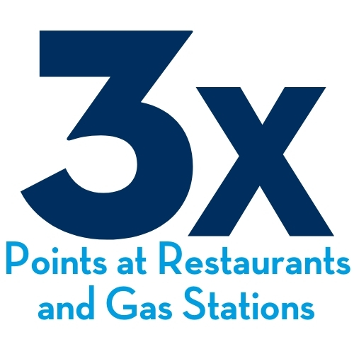 3x Points at Restaurants and Gas Stations