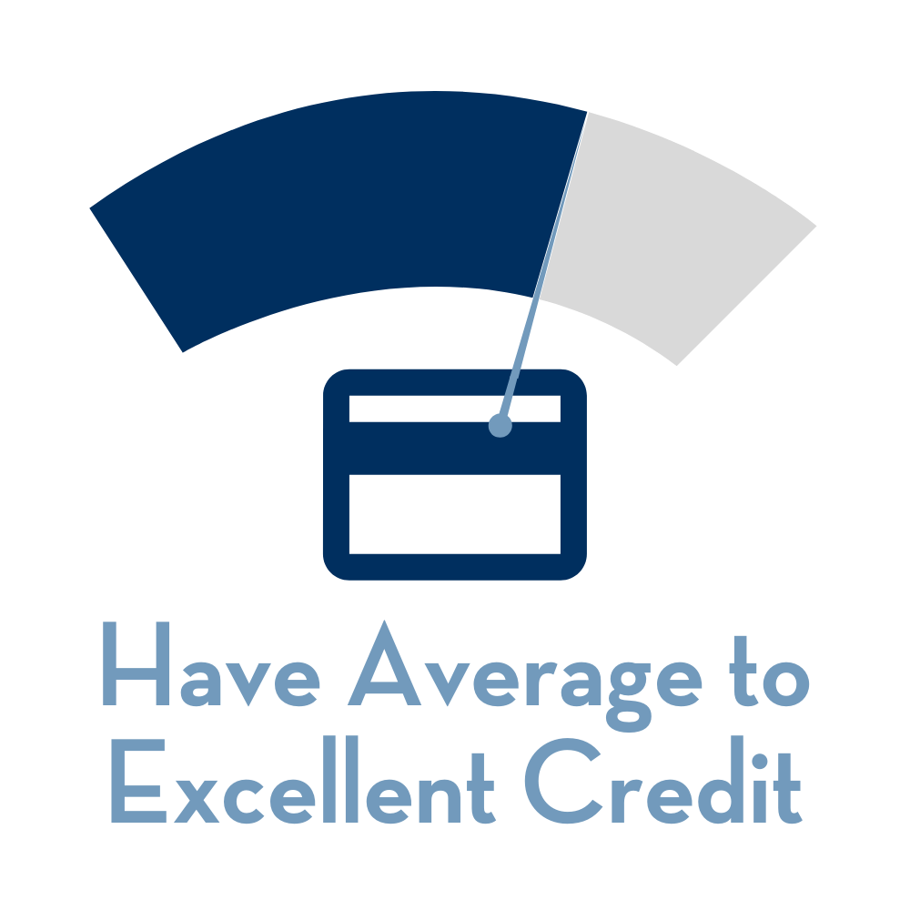Have Average to Excellent Credit