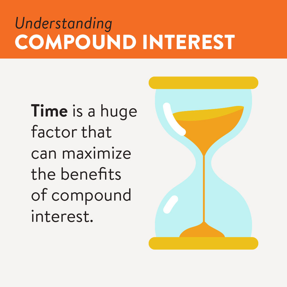 Time is a huge factor that can maximize the benefits of compond interest.