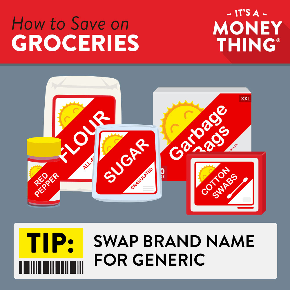 How to Save  On Groceries image