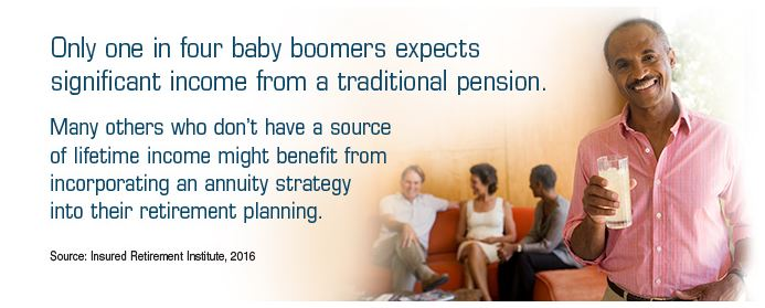 Only one in four baby boomers expects significant income from a traditional pension.